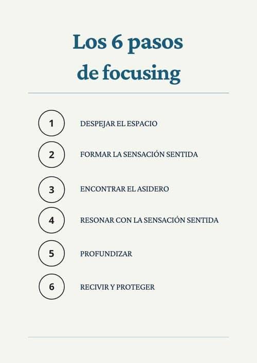 Los 6 pasos de  focusing