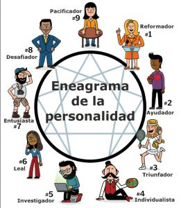 Eneagrama de la personalidad con los 9 eneatipos